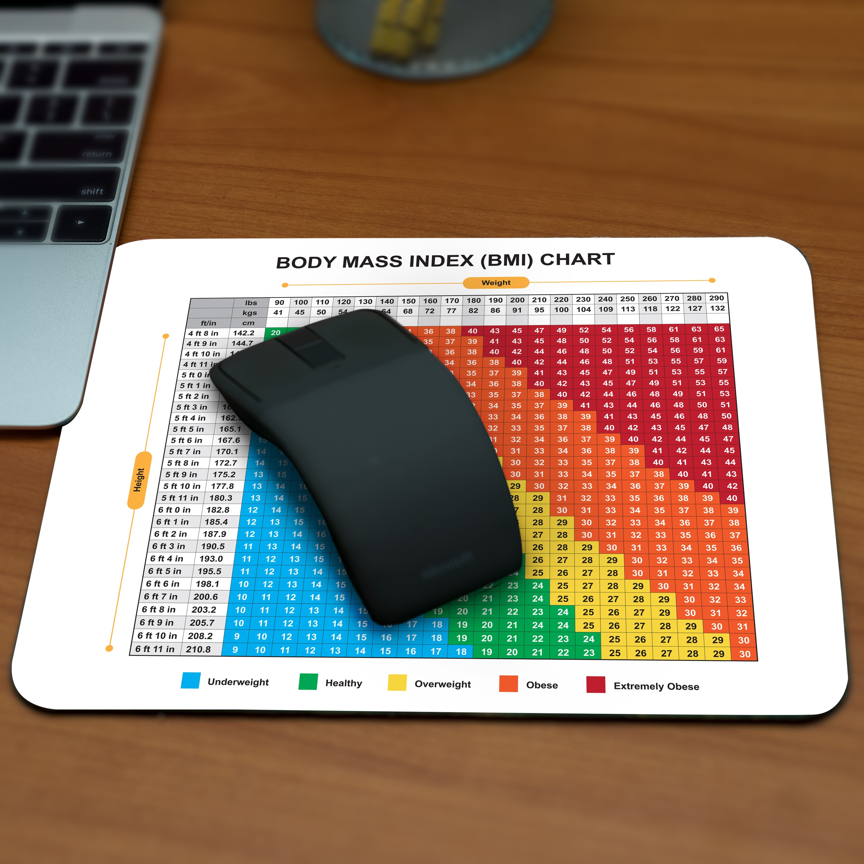BMI Mouse Pad